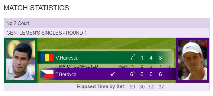 Rezultate Hanescu-Berdych