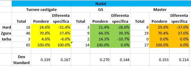 Turnee castigate in cariera Rafael Nadal